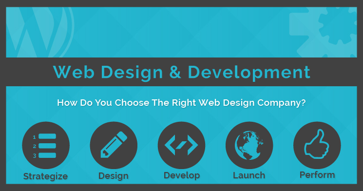 The Best Guide To Web Design